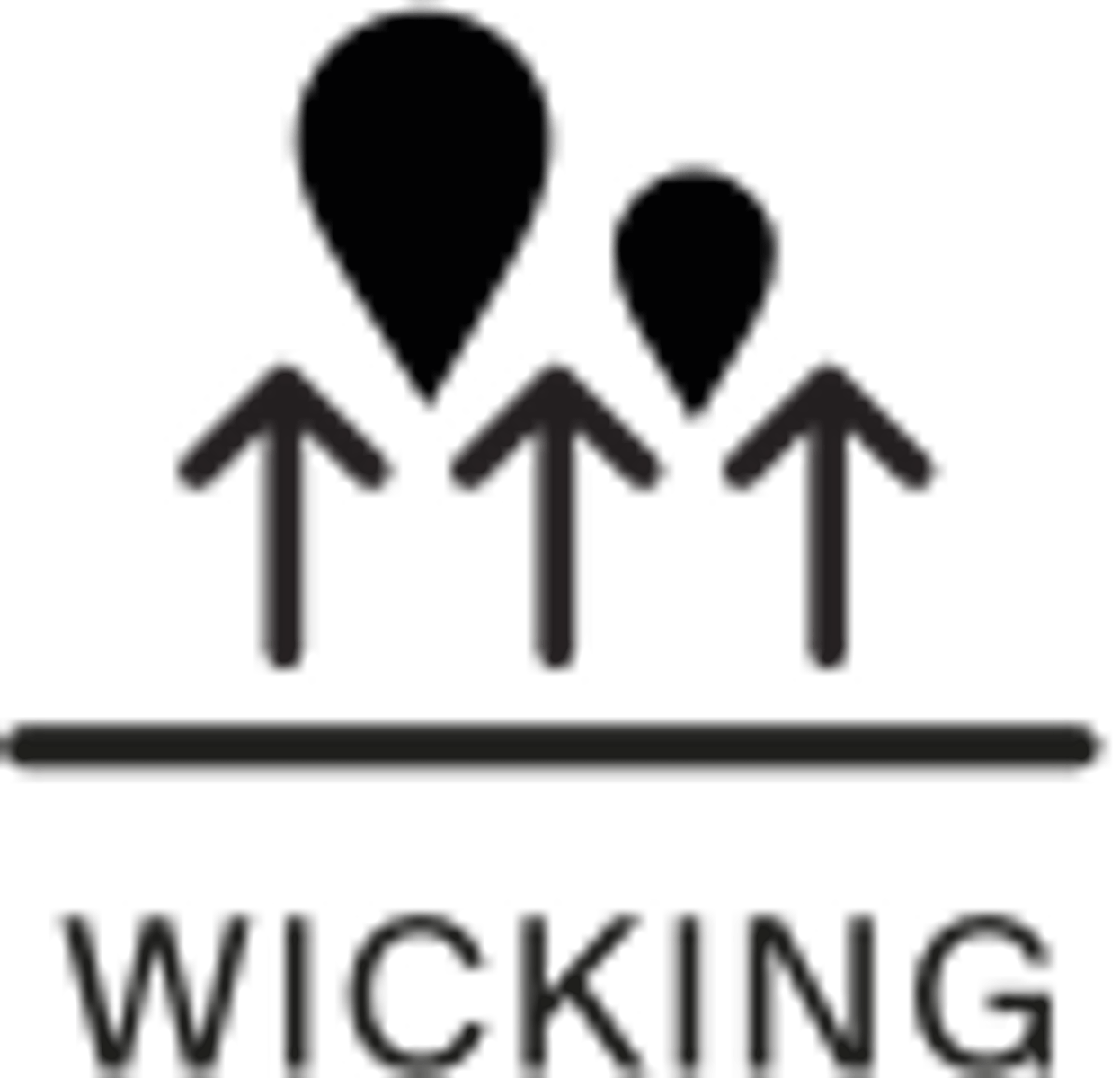 Wicking certification
