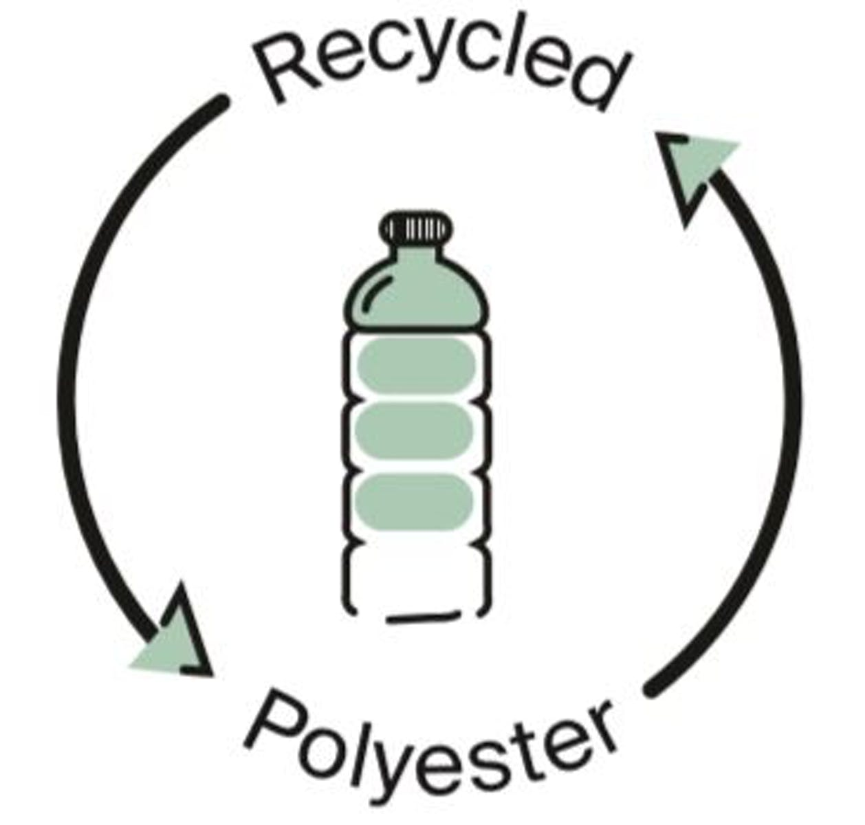 Recycled Polyester certification